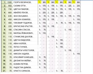 2014_05_21_E-motion Snooker Open